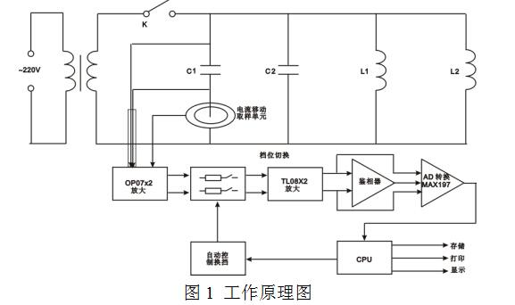 电容电感测试仪工作原理